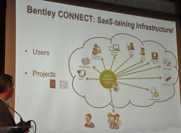 bentley-connect-principy-w600