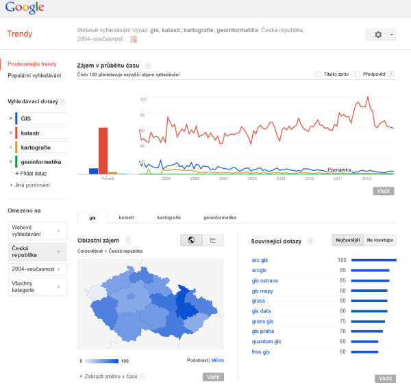 google-trends-gis-kartografie-katastr-geoinformatika-w600