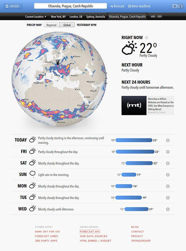 Teplotni Mapa Celeho Sveta Pripojte Ji Do Sveho Gisu Geobusiness