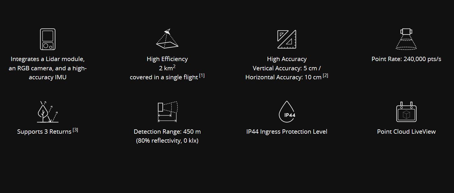 Zenmuse L1 - Lidar + RGB Surveying Solution - DJI