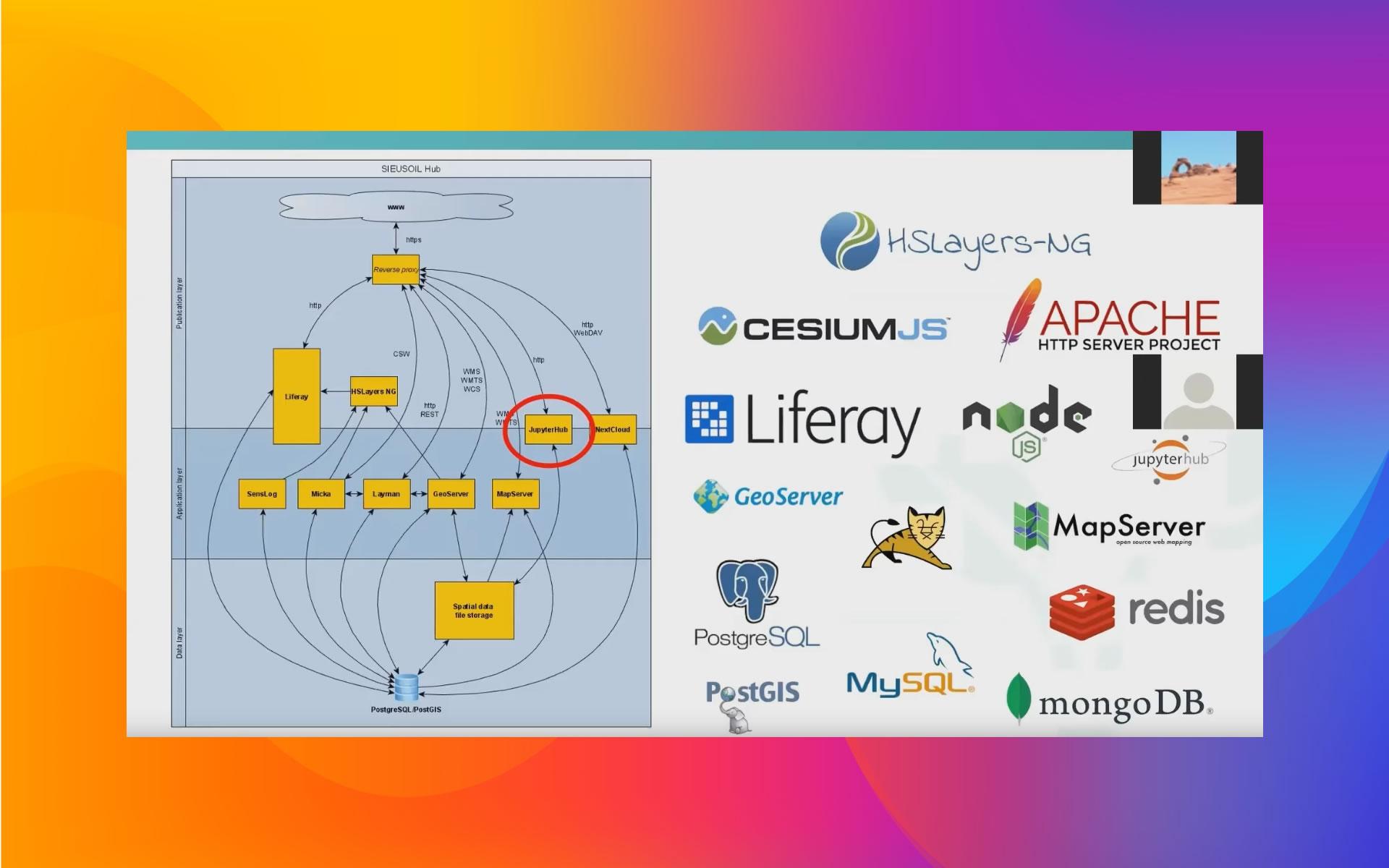otevrene-jaro-2021-lesprojekt-cloud-webinar-g